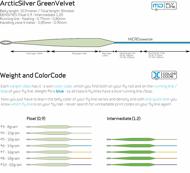 Bild på Arctic Silver Green Velvet Intermediate #6